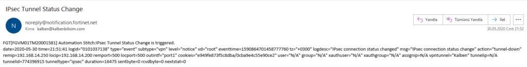E-posta örneği